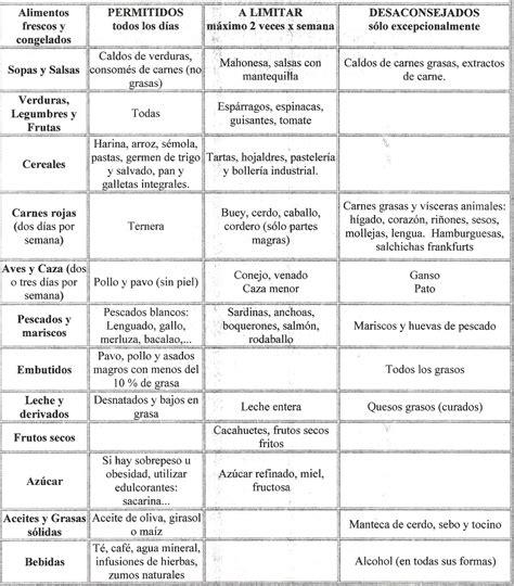 alimentos para acido urico zerezas otrasformasdecocinar purinas 193 cido 218