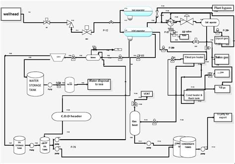 flow sheet diagram process flow sheets gas processing with flow chart
