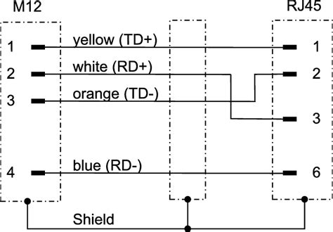 m12 connector wiring diagram wiring diagram manual