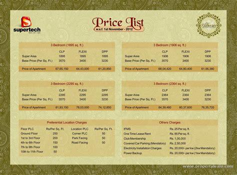 Kitchen Accessories Price In India Supertech Albaria Noida Extension Greater Noida