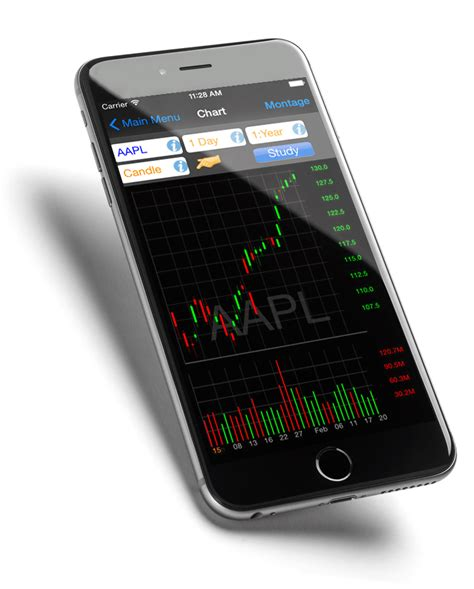 mobile trading software speedtrader mobile stock trading software