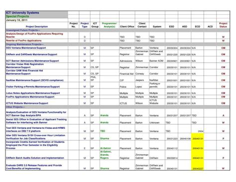 Sle Of Excel Spreadsheet by Sales Spreadsheet Templates Free Spreadsheet Templates For