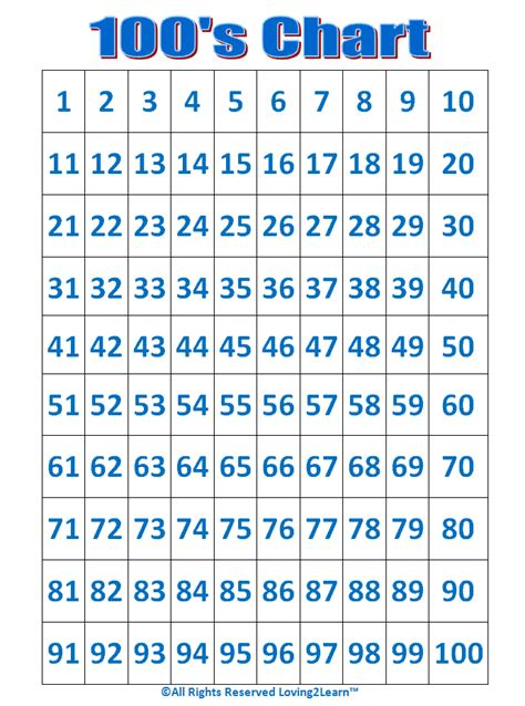 printable numbers to 100 games hundreds chart learning video and printable chart