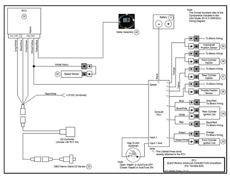 power commander 3 usb wiring diagram wiring diagram with