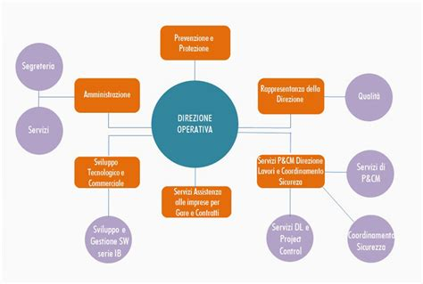 banca sistema area clienti sistema progetto azienda certificata icmq
