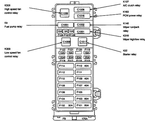 2007 ford taurus fuse box diagram fuse box and wiring