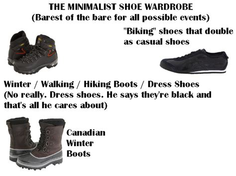 Minimalist Shoe Wardrobe by The Everyday Minimalist Living With Less But Only The Best