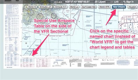 aviation sectional chart legend how to find the vfr sectional legend in skyvector