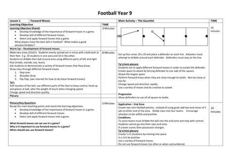 lesson plan template ks3 history secondary physical education teaching resources tes