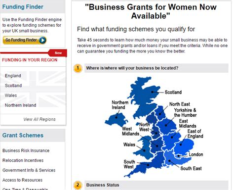 Business Woman Challenges, Examples and Opportunities in ... Us Small Business Administration Grants
