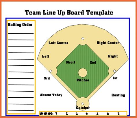 softball lineup template softball lineup template 47480fc716a47c3ab13e13fe077058a1