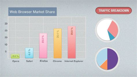 free charting website free web chart ui elements psd titanui