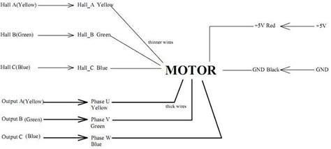common brushless dc motor wires diagram uu motor faq