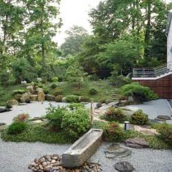 Small Zen Garden Design Ideas Garden Design Felmiatika Part 2