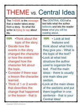 themes in literature test 7 46 best finding theme images on pinterest teaching
