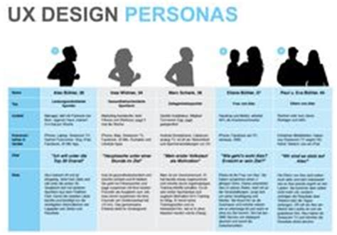 ux persona template 1000 images about ux on user experience ux
