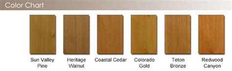 defy original synthetic wood stain