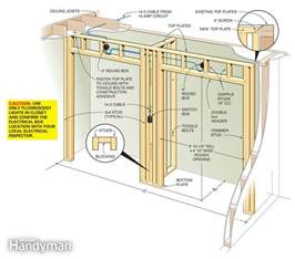 How To Build A Closet Door How To Build A Wall To Wall Closet The Family Handyman