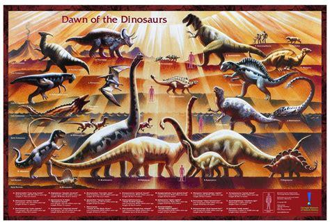 printable dinosaur poster image gallery dinosaur posters