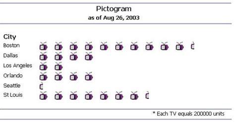 Collection of contoh diagram lambang atau piktogram choice image how contoh diagram lambang atau piktogram choice image how contoh diagram lambang atau piktogram image collections ccuart Choice Image