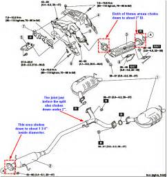 2004 mazda 3 engine compartment diagram 2004 free engine image for user manual