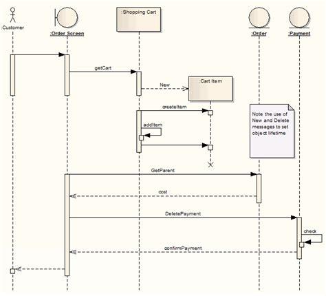 uml sequence diagram tutorial exle sequence diagram enterprise architect user guide
