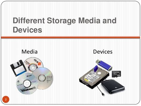 Storage Medium how to take care of computers and secondary storage media