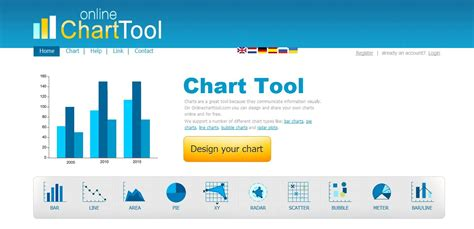 graph tool review 5 tools for creating amazing charts sitepoint