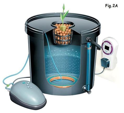 Vertical Garden Diy Home Depot - 12 innovative homemade hydroponics systems the self sufficient living