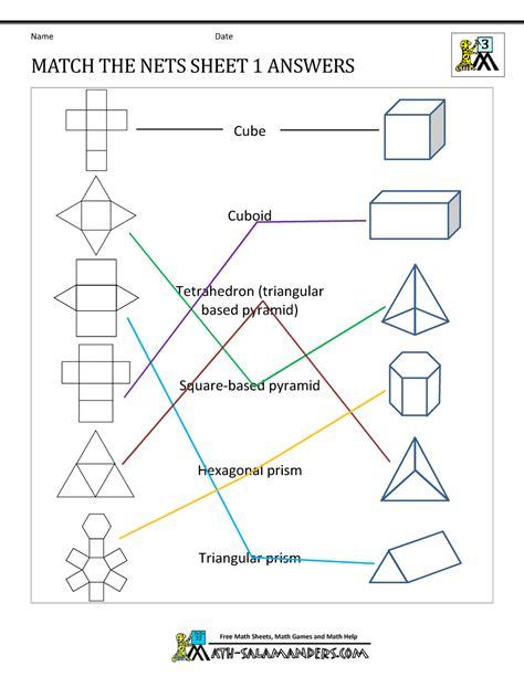 Www Homeschoolmath Net Worksheets by Geometry Nets Information Page
