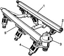 Brake Line Diagram 1998 Chevy Malibu 2000 Chevy Malibu Ke Line Diagram 2000 Free Engine Image