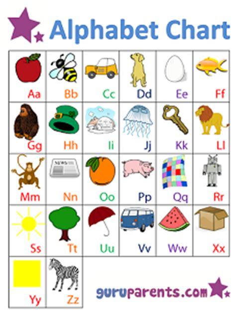 Russian Doll Wall Stickers alphabet chart guruparents