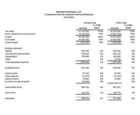 Income Statement Analysis Template by Income Statement Template Spreadsheetshoppe