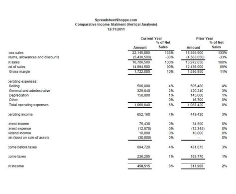 income statement analysis template income statement template spreadsheetshoppe