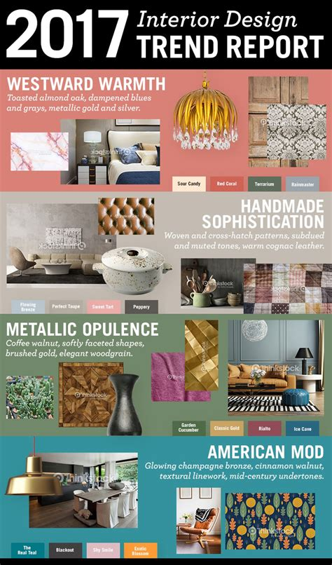 2017 design trends eyemax group delta faucet company announces 2017 interior design