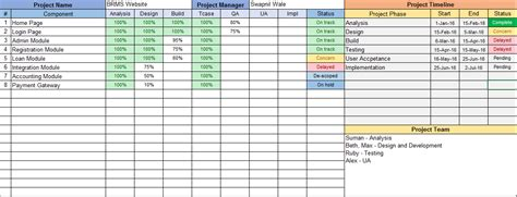 Excel Template For Project Tracking Project Tracking Excel Template Free