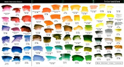 mixing paint color chart search resources