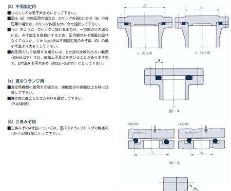 s room pdf m sudo s room o ring データ pdf 資料