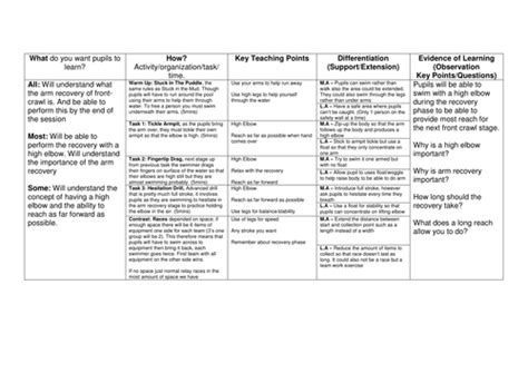 swimming lesson plan template swimming lesson plan by hollyjoe01 teaching resources tes