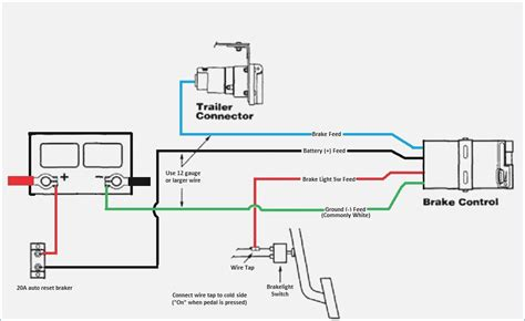 wiring diagram for brake controller crayonbox