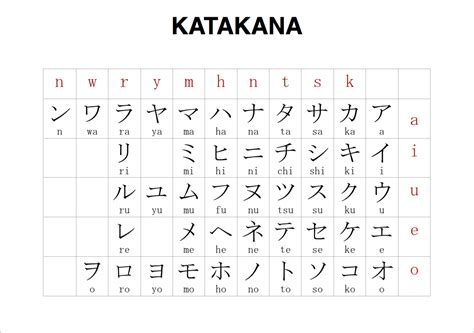 how to write in japanese how to write your name in japanese