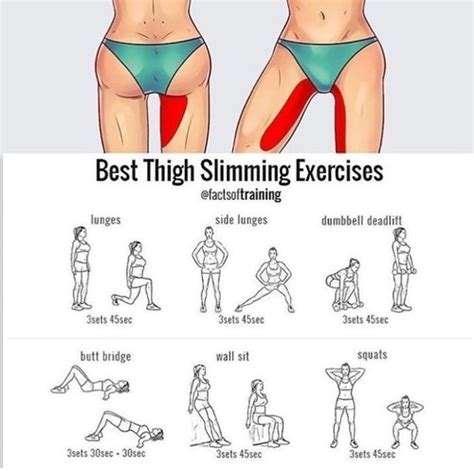 Top 7 Exercises To Tighten Up The Buttocks by Best Thigh Slimming Exercises Discovered By Hailey