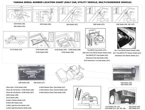 yamaha gas golf cart wiring diagram wiring diagram with