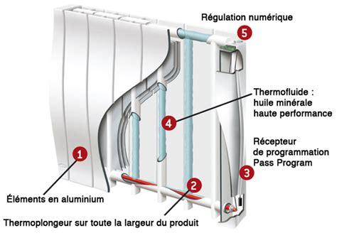 radiateur bain d huile mural 4241 chauffage inertie chaleur douce rayonnant lequel