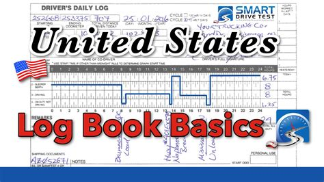 the log book getting 1856231577 united states basic logbook rules logbook smart youtube