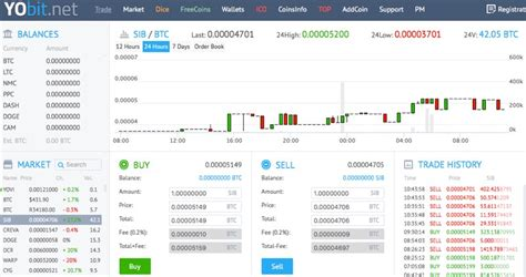 problems  withdrawals support reported  bitcoin altcoin exchange yobit siliconangle