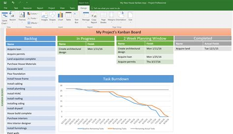 Agile Ideas Create A Kanban Board In Microsoft Project Cambermast Just Do It Project Template