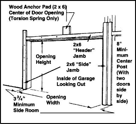 detailed garage door installation