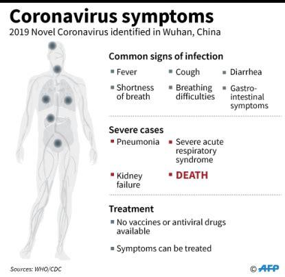 travel related case    coronavirus