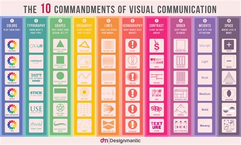 design literacy meaning visual literacy and visual communication their role in